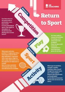 Activity, Sport, Play, Competition